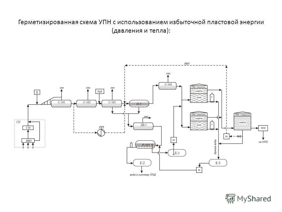 Герметизированная схема УПН с