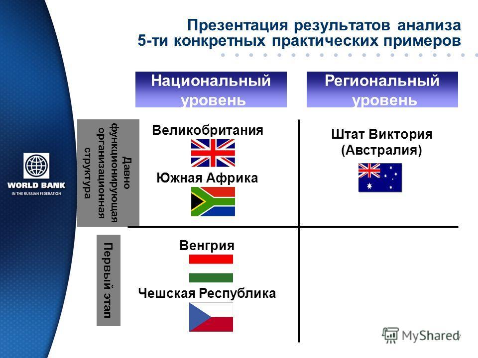 7 Презентация результатов анализа 5-ти конкретных практических примеров Региональный уровень Национальный уровень Давно функционирующая организационная структура Первый этап Великобритания Южная Африка Венгрия Чешская Республика Штат Виктория (Австра