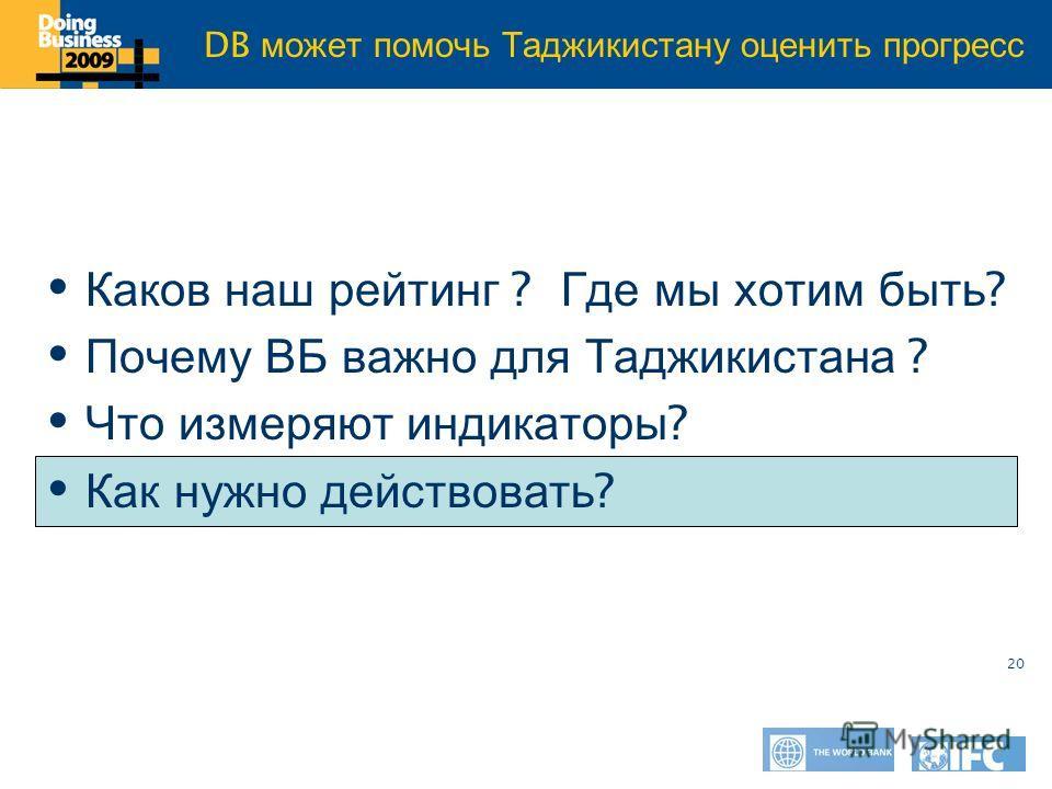Click to edit Master title style 20 Каков наш рейтинг ? Где мы хотим быть ? Почему ВБ важно для Таджикистана ? Что измеряют индикаторы ? Как нужно действовать ? DB может помочь Таджикистану оценить прогресс