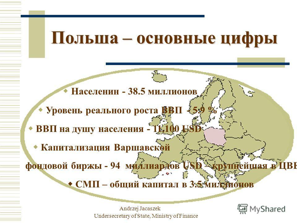 Andrzej Jacaszek Undersecretary of State, Ministry of Finance Польша – основные цифры Населенин - 38.5 миллионов Уровень реального роста ВВП - 5.9 % ВВП на душу населения - 11,100 USD Капитализация Варшавской фондовой биржы - 94 миллиардов USD – круп