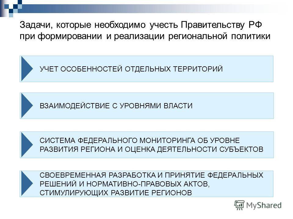Задачи, которые необходимо учесть Правительству РФ при формировании и реализации региональной политики СВОЕВРЕМЕННАЯ РАЗРАБОТКА И ПРИНЯТИЕ ФЕДЕРАЛЬНЫХ РЕШЕНИЙ И НОРМАТИВНО-ПРАВОВЫХ АКТОВ, СТИМУЛИРУЮЩИХ РАЗВИТИЕ РЕГИОНОВ СИСТЕМА ФЕДЕРАЛЬНОГО МОНИТОРИН