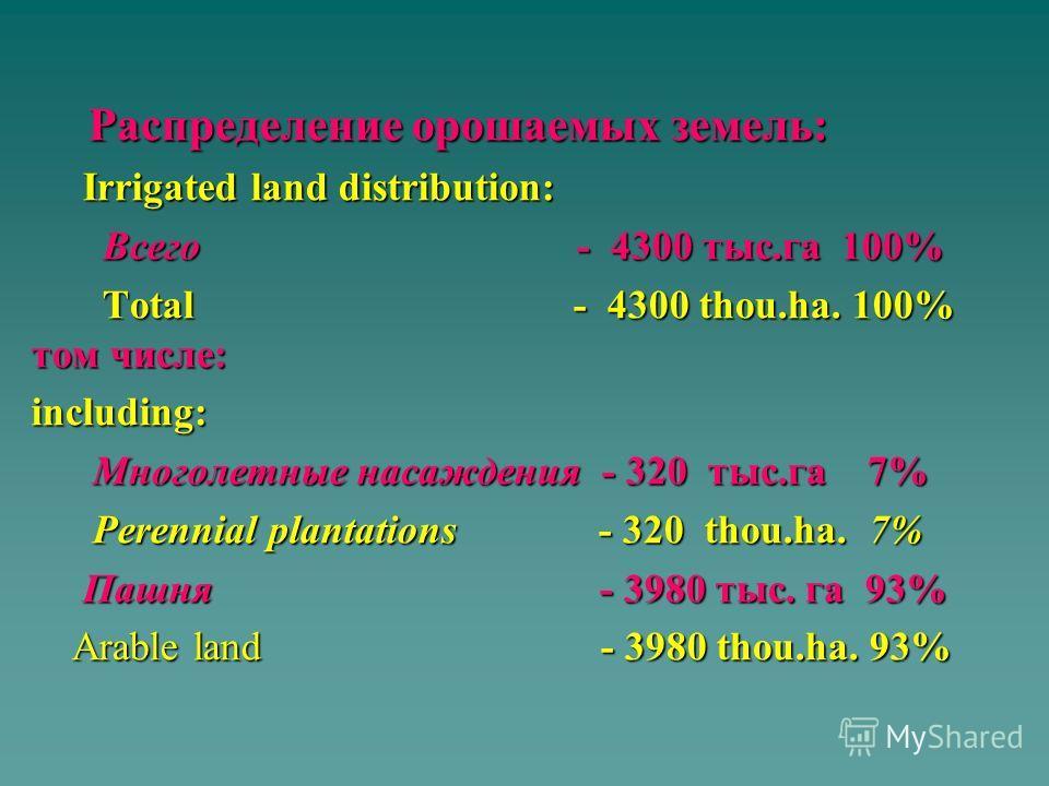 Распределение сельхозугодий Distribution of agricultural lands Distribution of agricultural lands Всего - 22614 тыс.га 100% Всего - 22614 тыс.га 100% Total - 22614 thou.ha 100% Total - 22614 thou.ha 100% в том числе: Including: пастбища и сенокосы -1