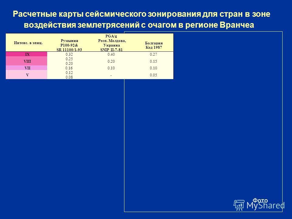 Расчетные карты сейсмического зонирования для стран в зоне воздействия землетрясений с очагом в регионе Вранчеа Фото PGA/g Интенс. в эпиц. Румыния P100-92& SR 11100/1-93 Респ. Молдова, Украина SNIP II-7-81 Болгария Код 1987 IX 0.32 0.40 0.27 VIII 0.2