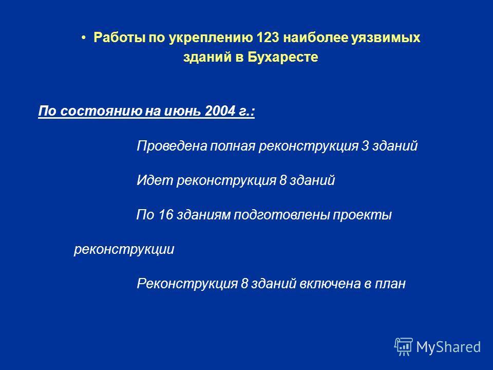 Работы по укреплению 123 наиболее уязвимых зданий в Бухаресте По состоянию на июнь 2004 г.: Проведена полная реконструкция 3 зданий Идет реконструкция 8 зданий По 16 зданиям подготовлены проекты реконструкции Реконструкция 8 зданий включена в план