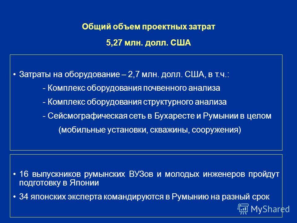 Общий объем проектных затрат 5,27 млн. долл. США Затраты на оборудование – 2,7 млн. долл. США, в т.ч.: - Комплекс оборудования почвенного анализа - Комплекс оборудования структурного анализа - Сейсмографическая сеть в Бухаресте и Румынии в целом (моб