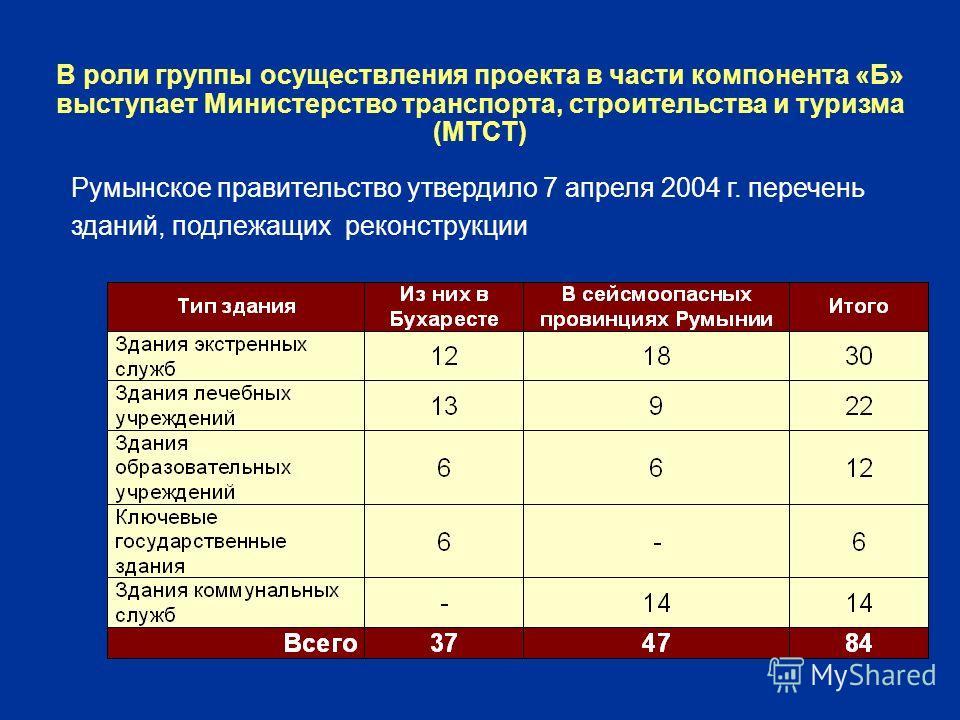 В роли группы осуществления проекта в части компонента «Б» выступает Министерство транспорта, строительства и туризма (МТСТ) Румынское правительство утвердило 7 апреля 2004 г. перечень зданий, подлежащих реконструкции