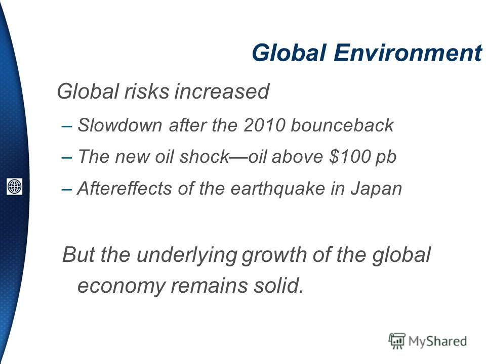 Global Environment Global risks increased –Slowdown after the 2010 bounceback –The new oil shockoil above $100 pb –Aftereffects of the earthquake in Japan But the underlying growth of the global economy remains solid.
