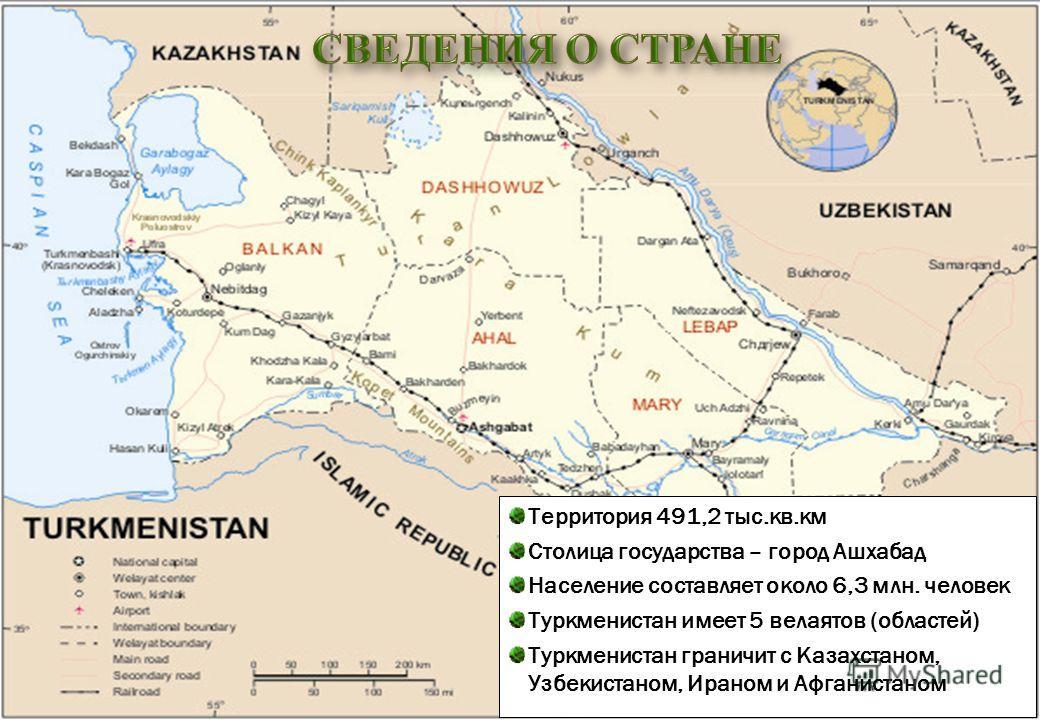 Территория 491,2 тыс.кв.км Столица государства – город Ашхабад Население составляет около 6,3 млн. человек Туркменистан имеет 5 велаятов (областей) Туркменистан граничит с Казахстаном, Узбекистаном, Ираном и Афганистаном