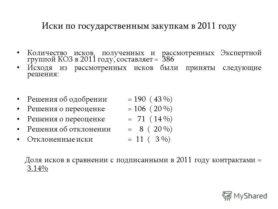 Иски по государственным закупкам в 2011 году Количество исков, полученных и рассмотренных Экспертной группой КОЗ в 2011 году, составляет = 386 Исходя из рассмотренных исков были приняты следующие решения: Решения об одобрении= 190 ( 43 %) Решения о п