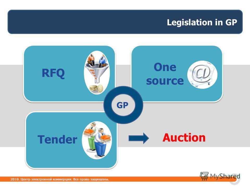 2010. Центр электронной коммерции. Все права защищены. Tender Legislation in GP Auction RFQ One source GP