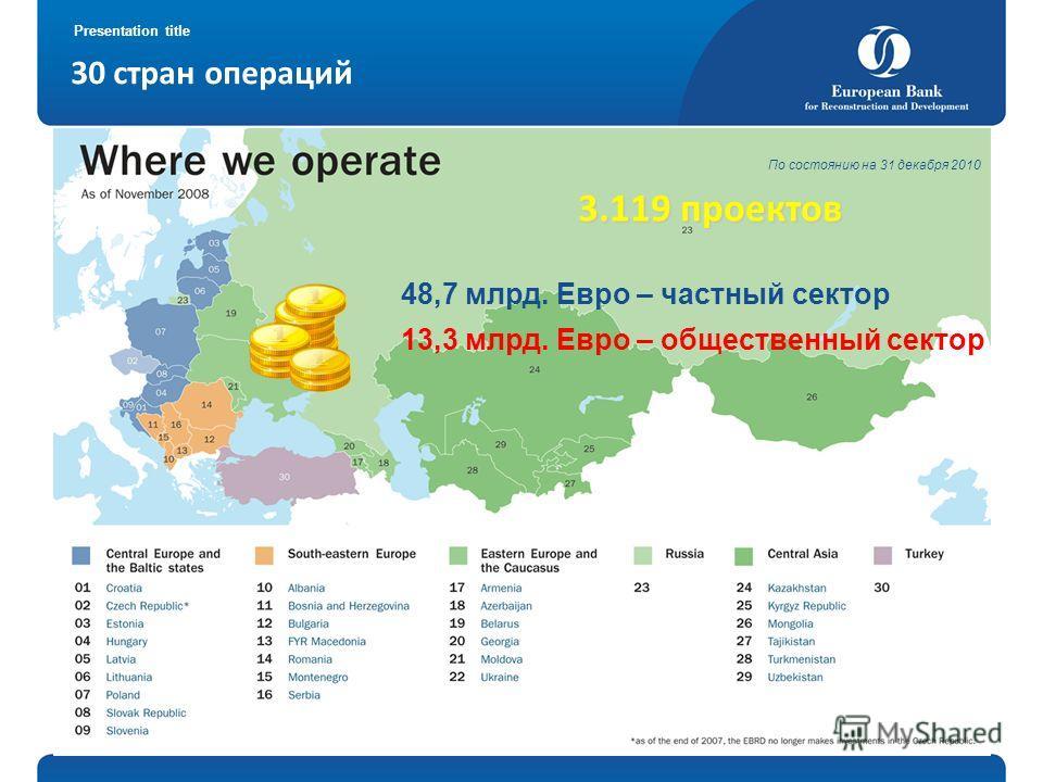 Presentation title 30 стран операций 3.119 проектов По состоянию на 31 декабря 2010 48,7 млрд. Евро – частный сектор 13,3 млрд. Евро – общественный сектор