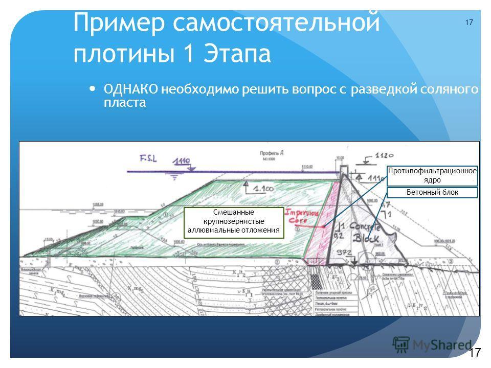 Пример самостоятельной плотины 1 Этапа ОДНАКО необходимо решить вопрос с разведкой соляного пласта 17 Смешанные крупнозернистые аллювиальные отложения Противофильтрационное ядро Бетонный блок 17