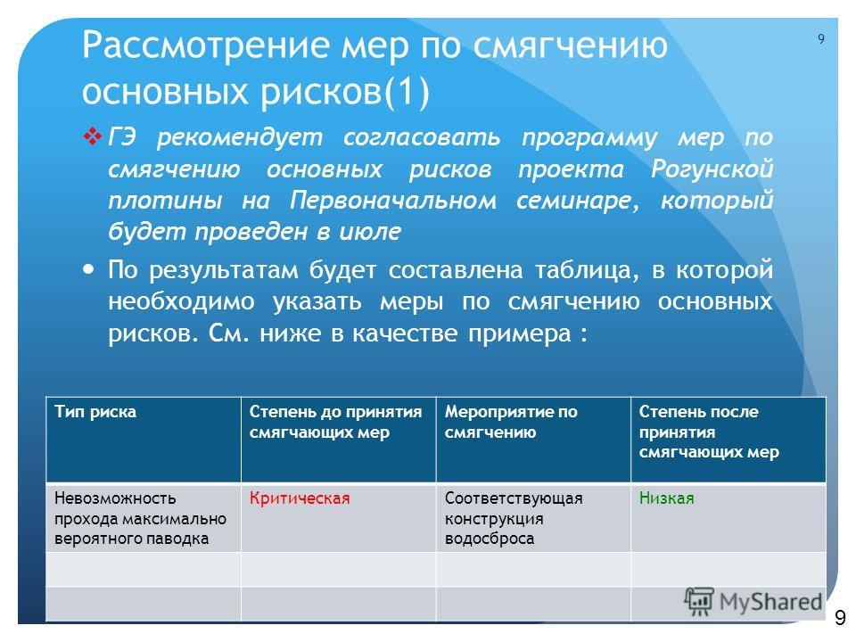 Рассмотрение мер по смягчению основных рисков(1) ГЭ рекомендует согласовать программу мер по смягчению основных рисков проекта Рогунской плотины на Первоначальном семинаре, который будет проведен в июле По результатам будет составлена таблица, в кото