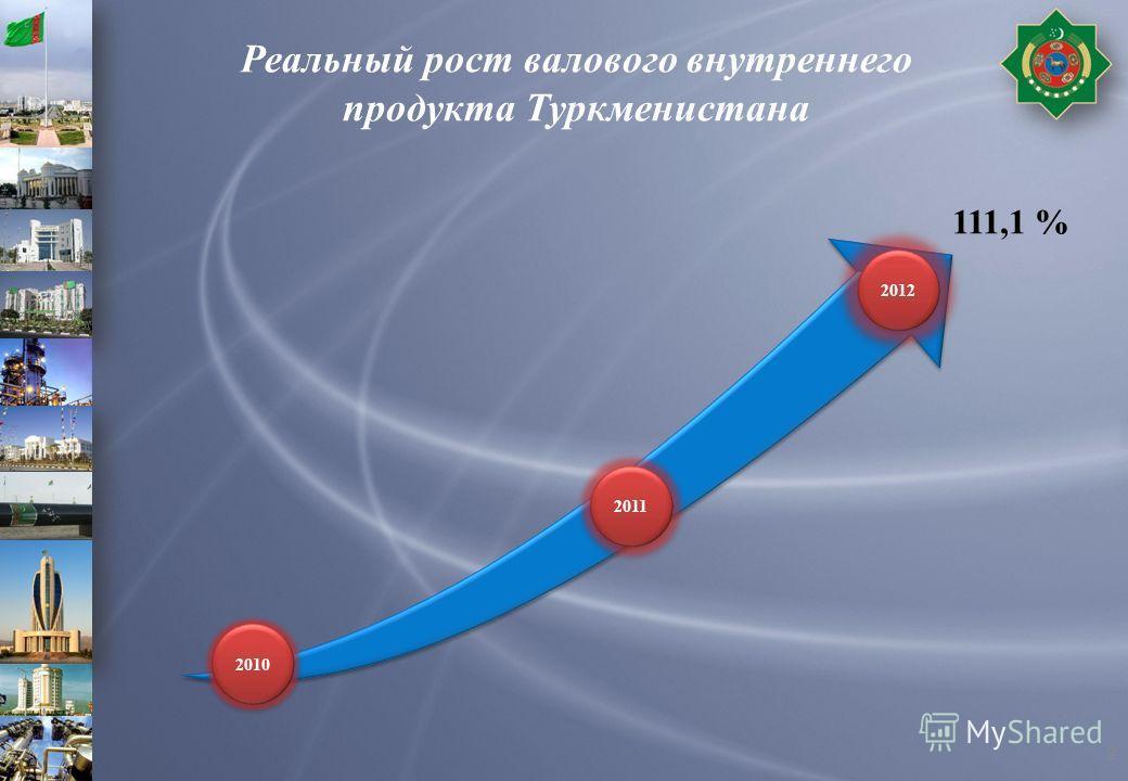 Реальный рост валового внутреннего продукта Туркменистана 2 111,1 % 2010 2011 2012