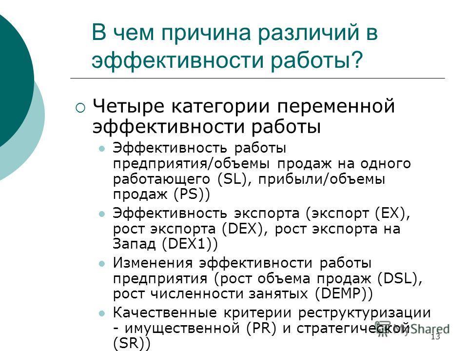 13 В чем причина различий в эффективности работы? Четыре категории переменной эффективности работы Эффективность работы предприятия/объемы продаж на одного работающего (SL), прибыли/объемы продаж (PS)) Эффективность экспорта (экспорт (EX), рост экспо