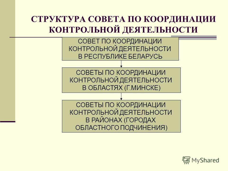 СТРУКТУРА СОВЕТА ПО КООРДИНАЦИИ КОНТРОЛЬНОЙ ДЕЯТЕЛЬНОСТИ СОВЕТ ПО КООРДИНАЦИИ КОНТРОЛЬНОЙ ДЕЯТЕЛЬНОСТИ В РЕСПУБЛИКЕ БЕЛАРУСЬ СОВЕТЫ ПО КООРДИНАЦИИ КОНТРОЛЬНОЙ ДЕЯТЕЛЬНОСТИ В ОБЛАСТЯХ (Г.МИНСКЕ) СОВЕТЫ ПО КООРДИНАЦИИ КОНТРОЛЬНОЙ ДЕЯТЕЛЬНОСТИ В РАЙОНАХ