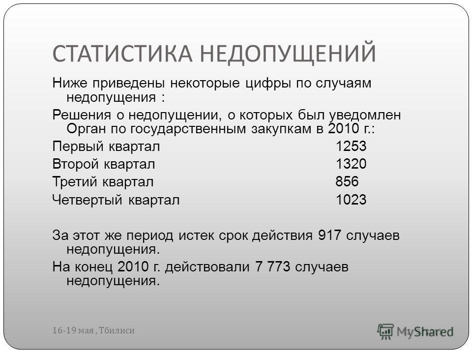 СТАТИСТИКА НЕДОПУЩЕНИЙ 12/9/2013 16-19 мая, Тбилиси Ниже приведены некоторые цифры по случаям недопущения : Решения о недопущении, о которых был уведомлен Орган по государственным закупкам в 2010 г.: Первый квартал 1253 Второй квартал 1320 Третий ква