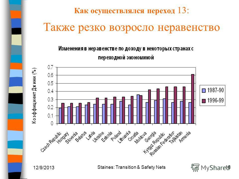 12/9/2013 Staines: Transition & Safety Nets18 Как осуществлялся переход 13: Также резко возросло неравенство