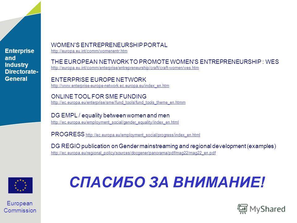 Enterprise and Industry Directorate- General European Commission СПАСИБО ЗА ВНИМАНИЕ! WOMEN'S ENTREPRENEURSHIP PORTAL http://europa.eu.int/comm/womenentr.htm THE EUROPEAN NETWORK TO PROMOTE WOMEN'S ENTREPRENEURSHIP : WES http://europa.eu.int/comm/ent