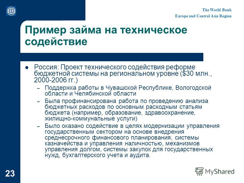 The World Bank Europe and Central Asia Region 23 Пример займа на техническое содействие Россия: Проект технического содействия реформе бюджетной системы на региональном уровне ($30 млн., 2000-2006 гг.) – Поддержка работы в Чувашской Республике, Волог