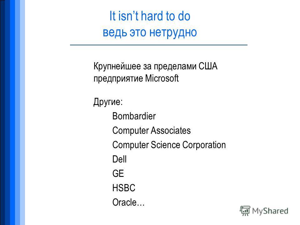 It isnt hard to do ведь это нетрудно Крупнейшее за пределами США предприятие Microsoft Другие: Bombardier Computer Associates Computer Science Corporation Dell GE HSBC Oracle…
