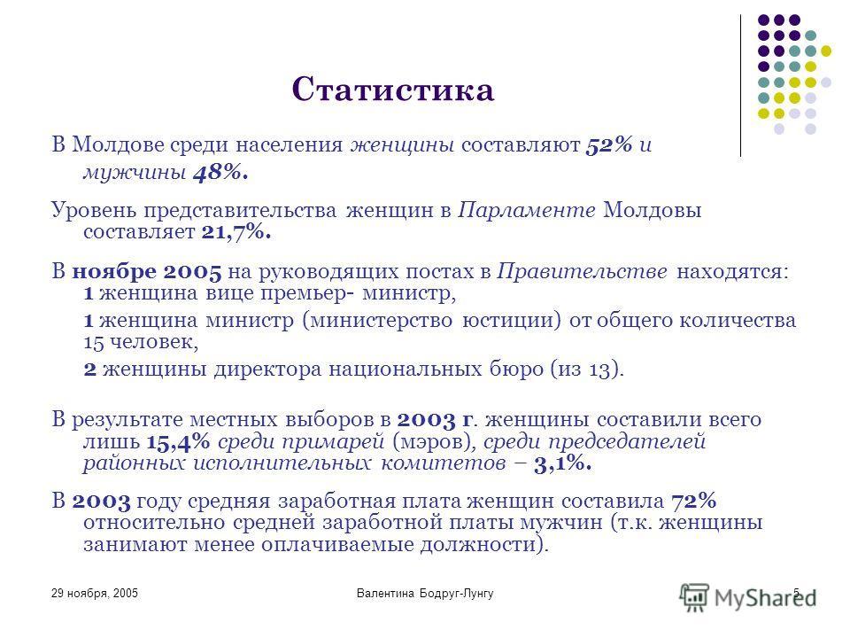 29 ноября, 2005Валентина Бодруг-Лунгу5 Статистикa В Молдове среди населения женщины составляют 52% и мужчины 48%. Уровень представительства женщин в Парламенте Молдовы составляет 21,7%. В ноябре 2005 на руководящих постах в Правительстве находятся: 1