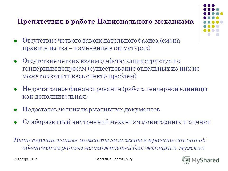 29 ноября, 2005Валентина Бодруг-Лунгу8 Препятствия в работе Национального механизма Отсутствие четкого законодательного базиса (смена правительства – изменения в структурах) Отсутствие четких взаимодействующих структур по гендерным вопросам (существо