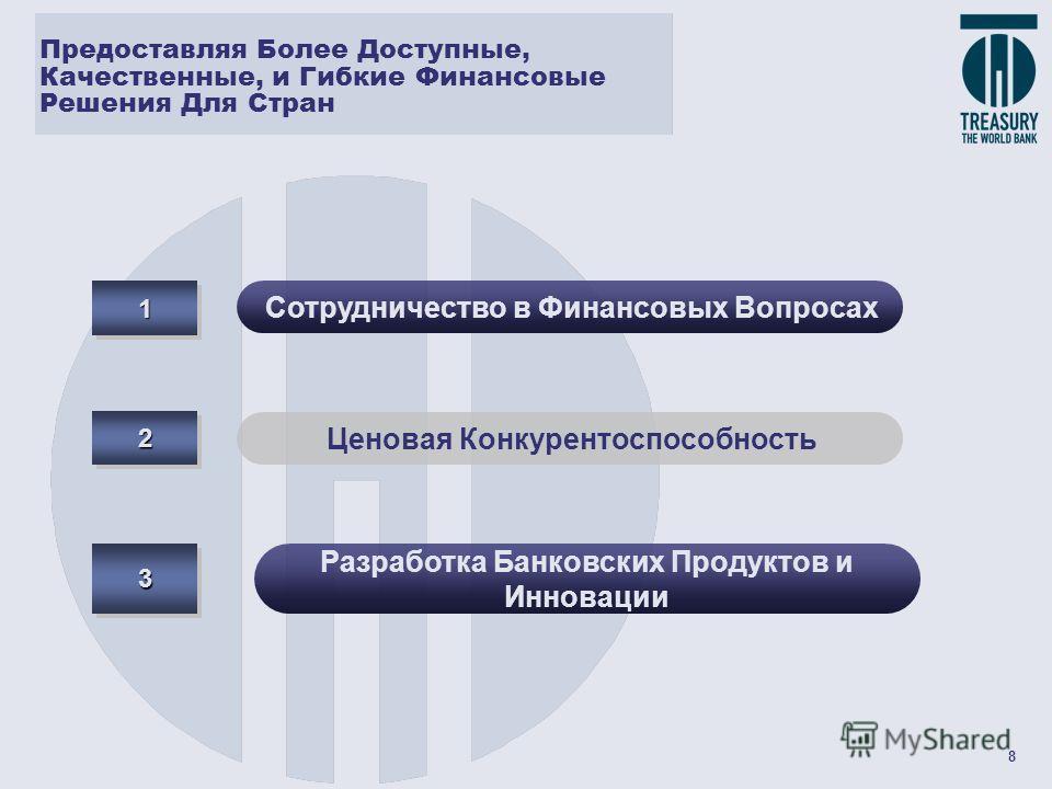 8 11 22 33 Предоставляя Более Доступные, Качественные, и Гибкие Финансовые Решения Для Стран Ценовая Конкурентоспособность Сотрудничество в Финансовых Вопросах Разработка Банковских Продуктов и Инновации