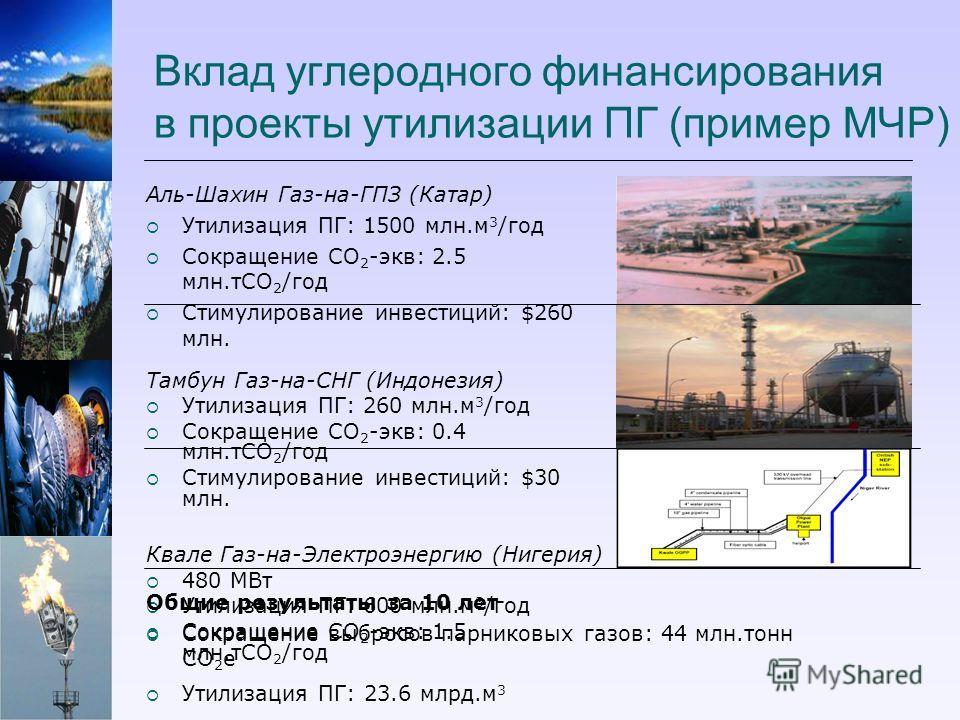Вклад углеродного финансирования в проекты утилизации ПГ (пример МЧР) Аль-Шахин Газ-на-ГПЗ (Катар) Утилизация ПГ: 1500 млн.м 3 /год Сокращение CO 2 -экв: 2.5 млн.тCO 2 /год Стимулирование инвестиций: $260 млн. Тамбун Газ-на-СНГ (Индонезия) Утилизация