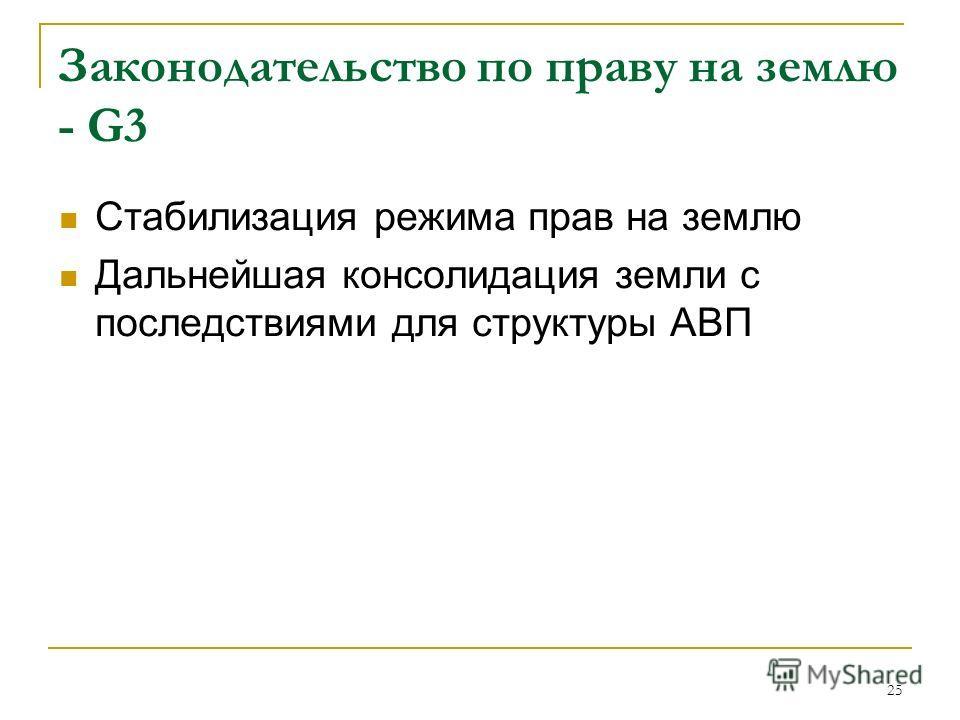 25 Законодательство по праву на землю - G3 Стабилизация режима прав на землю Дальнейшая консолидация земли с последствиями для структуры АВП