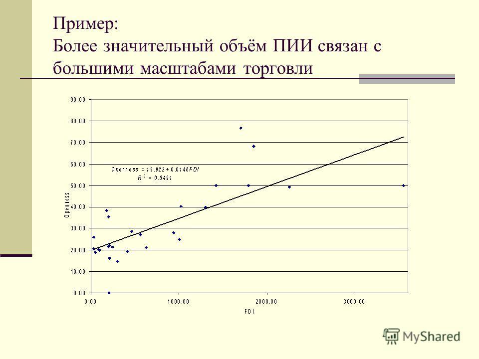 Пример: Более значительный объём ПИИ связан с большими масштабами торговли