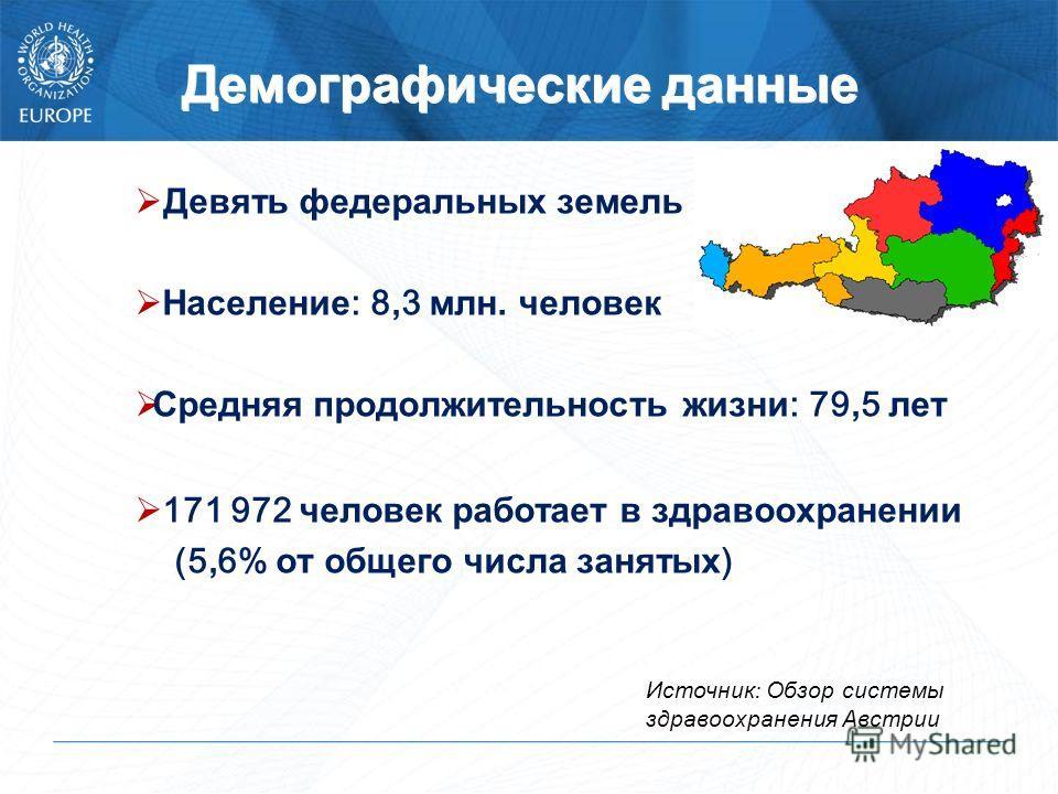 Демографические данные Девять федеральных земель Население : 8, 3 млн. человек Средняя продолжительность жизни : 79, 5 лет 171 972 человек работает в здравоохранении (5, 6% от общего числа занятых ) Источник : Обзор системы здравоохранения Австрии