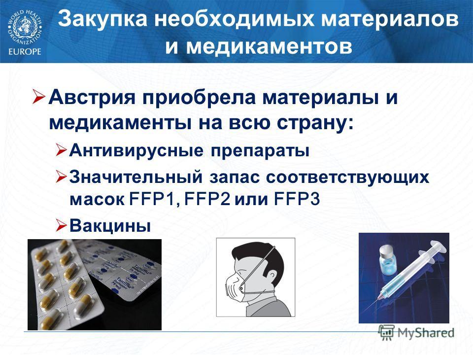Закупка необходимых материалов и медикаментов Австрия приобрела материалы и медикаменты на всю страну: Антивирусные препараты Значительный запас соответствующих масок FFP1, FFP2 или FFP3 Вакцины