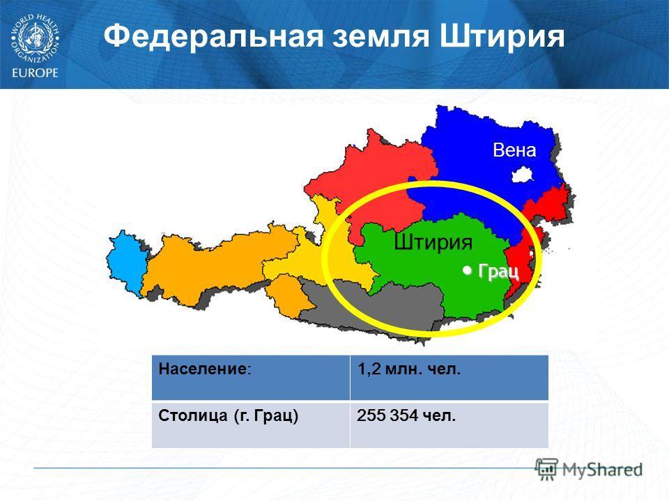 Население :1, 2 млн. чел. Столица ( г. Грац )255 354 чел. Штирия Грац Грац Вена Федеральная земля Штирия