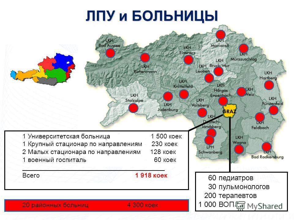 1 Университетская больница 1 500 коек 1 Крупный стационар по направлениям 230 коек 2 Малых стационара по направлениям 128 коек 1 военный госпиталь 60 коек _______________________________________ Всего 1 918 коек 20 районных больниц 4 300 коек 60 педи