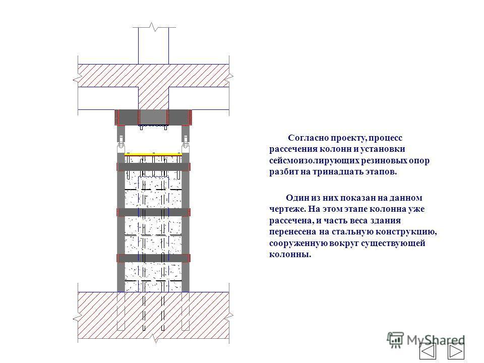 Согласно проекту, процесс рассечения колонн и установки сейсмоизолирующих резиновых опор разбит на тринадцать этапов. Один из них показан на данном чертеже. На этом этапе колонна уже рассечена, и часть веса здания перенесена на стальную конструкцию,