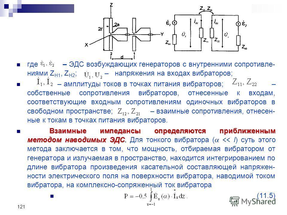 121 где – ЭДС возбуждающих генераторов с внутренними сопротивле- ниями Z Н1, Z Н2 ; – напряжения на входах вибраторов; – амплитуды токов в точках питания вибраторов; – собственные сопротивления вибраторов, отнесенные к входам, соответствующие входным