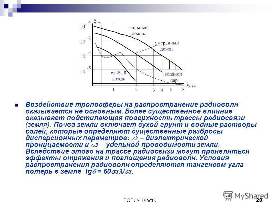 ПЭПиУ II часть 20 Воздействие тропосферы на распространение радиоволн оказывается не основным. Более существенное влияние оказывает подстилающая поверхность трассы радиосвязи (земля). Почва земли включает сухой грунт и водные растворы солей, которые