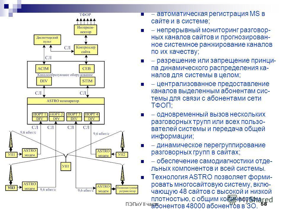 автоматическая регистрация MS в сайте и в системе; непрерывный мониторинг разговор- ных каналов сайтов и прогнозирован- ное системное ранжирование каналов по их качеству; разрешение или запрещение принци- па динамического распределения ка- налов для