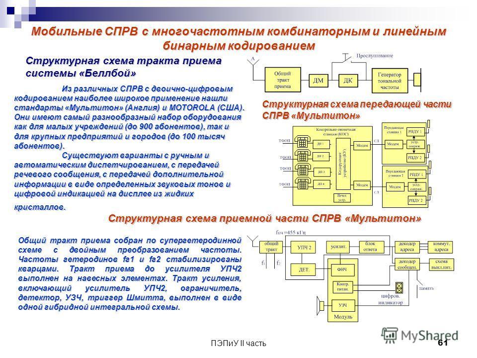 ПЭПиУ II часть 61 Мобильные СПРВ с многочастотным комбинаторным и линейным бинарным кодированием Структурная схема приемной части СПРВ «Мультитон» Структурная схема тракта приема системы «Беллбой» Из различных СПРВ с двоично-цифровым кодированием наи