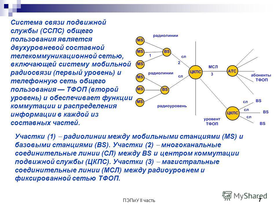 ПЭПиУ II часть 7 Участки (1) радиолинии между мобильными станциями (МS) и базовыми станциями (ВS). Участки (2) многоканальные соединительные линии (СЛ) между ВS и центром коммутации подвижной службы (ЦКПС). Участки (3) магистральные соединительные ли