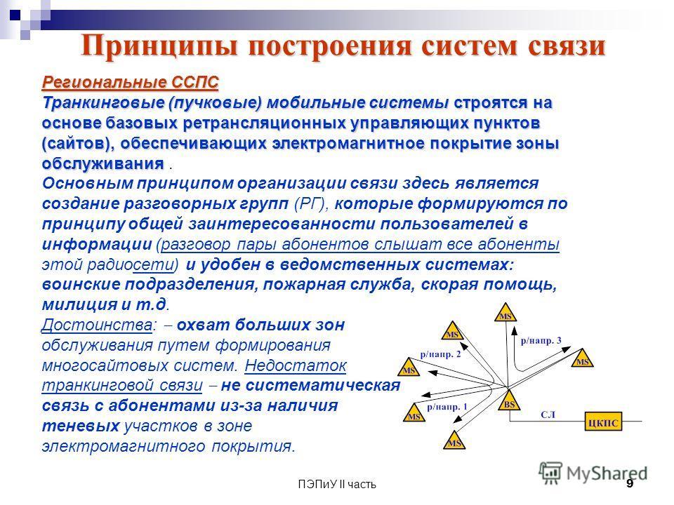 ПЭПиУ II часть 9 Принципы построения систем связи Региональные ССПС Транкинговые (пучковые) мобильные системы строятся на основе базовых ретрансляционных управляющих пунктов (сайтов), обеспечивающих электромагнитное покрытие зоны обслуживания Транкин