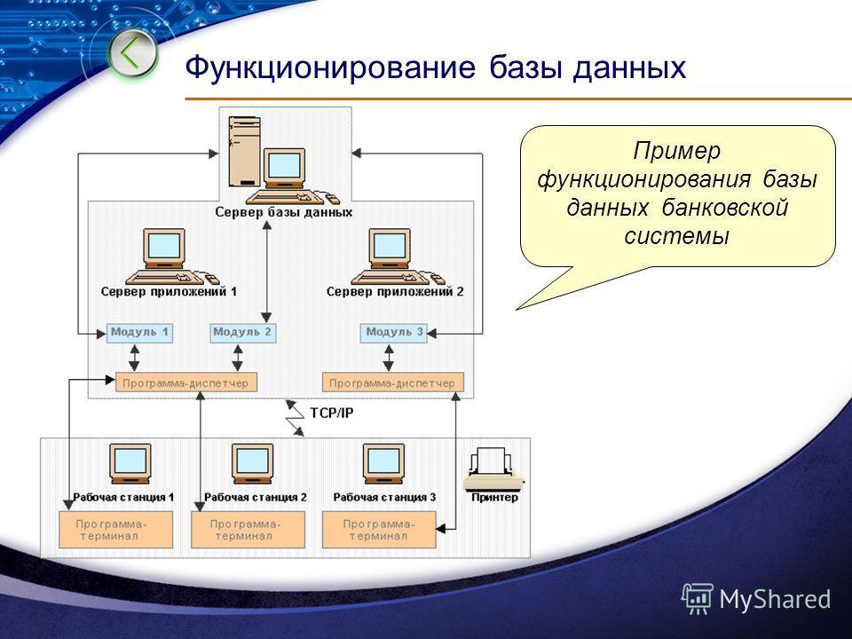 Функционирование базы данных Пример функционирования базы данных банковской системы
