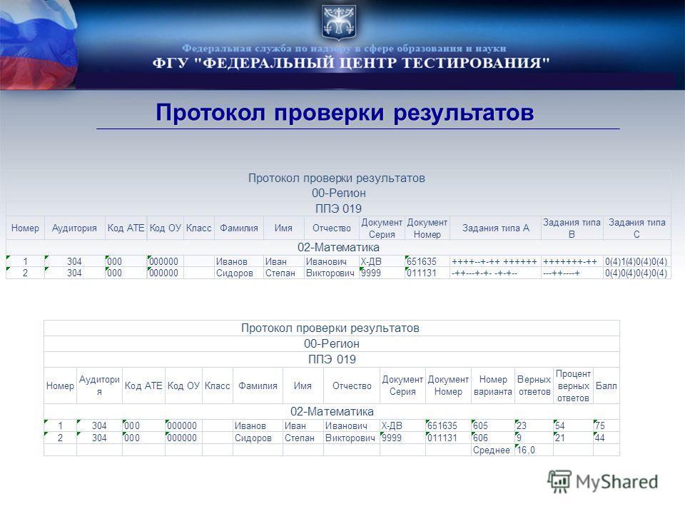 Протокол проверки результатов