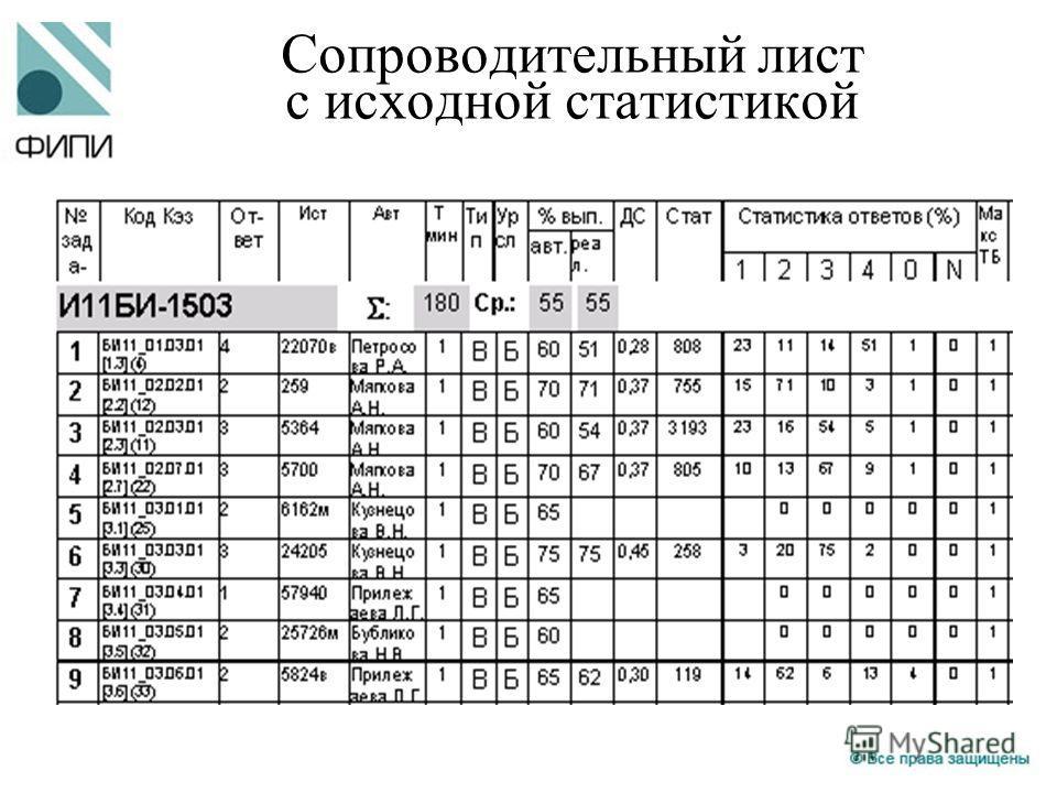 Сопроводительный лист с исходной статистикой