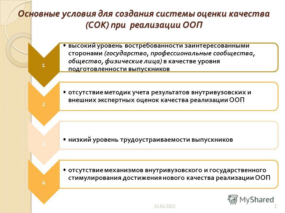 Основные условия для создания системы оценки качества ( СОК ) при реализации ООП 24.04.20122 1 высокий уровень востребованности заинтересованными сторонами (государство, профессиональные сообщества, общество, физические лица) в качестве уровня подгот