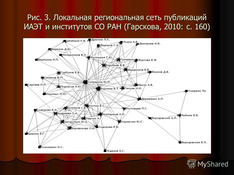 Рис. 3. Локальная региональная сеть публикаций ИАЭТ и институтов СО РАН (Гарскова, 2010: с. 160)