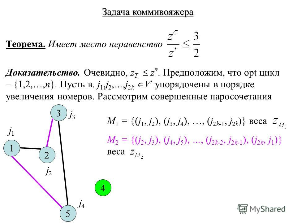 Теорема. Имеет место неравенство Доказательство. Очевидно, z T z *. Предположим, что opt цикл – {1,2,…,n}. Пусть в. j 1,j 2,…,j 2k V упорядочены в порядке увеличения номеров. Рассмотрим совершенные паросочетания 1 2 3 4 5 M 1 = {(j 1, j 2 ), (j 3, j