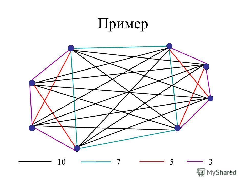 3 Пример 10753