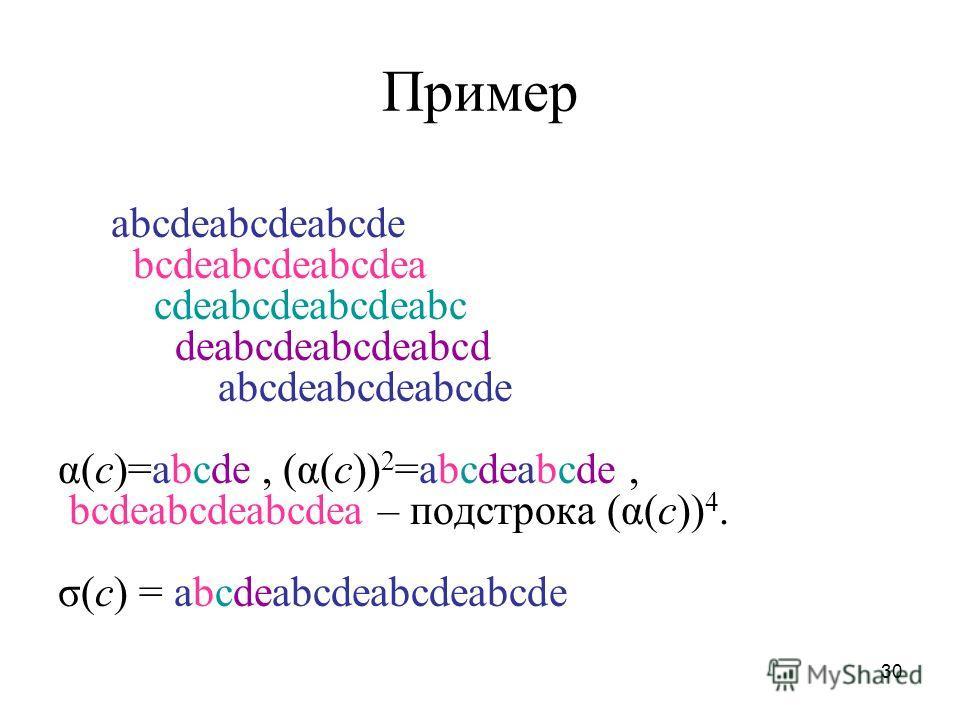 30 Пример abcdeabcdeabcde bcdeabcdeabcdea cdeabcdeabcdeabc deabcdeabcdeabcd abcdeabcdeabcde α(с)=abcde, (α(с)) 2 =abcdeabcde, bcdeabcdeabcdea – подстрока (α(с)) 4. σ(с) = abcdeabcdeabcdeabcde